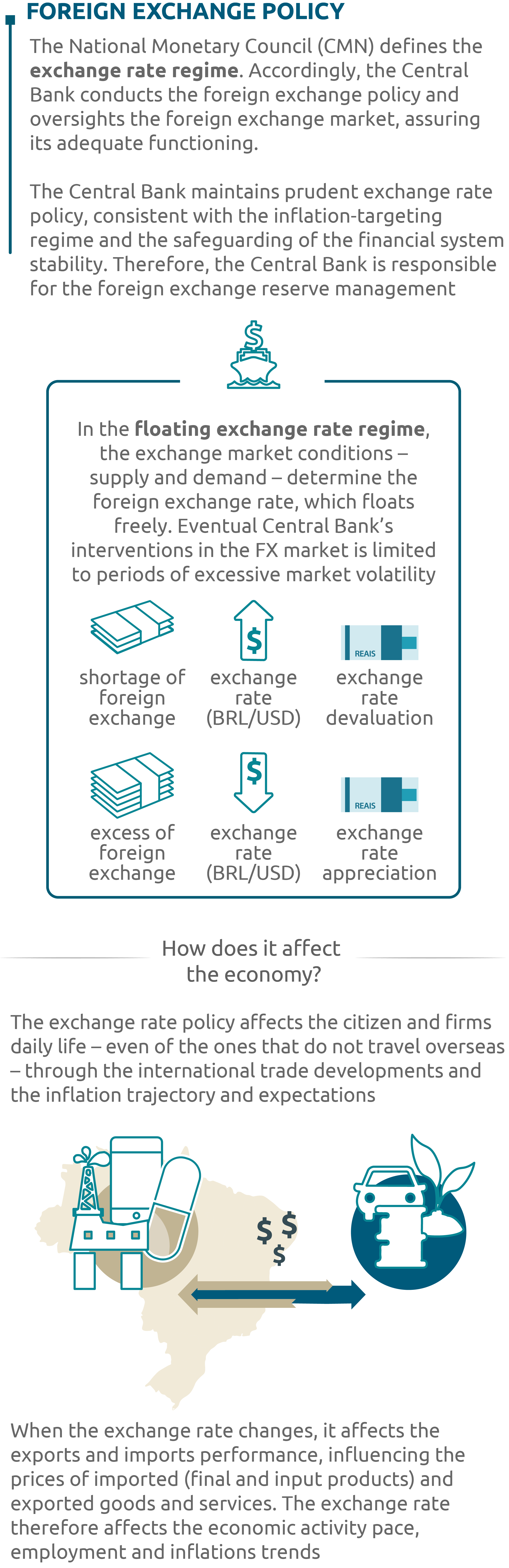 Foreign exchange policy