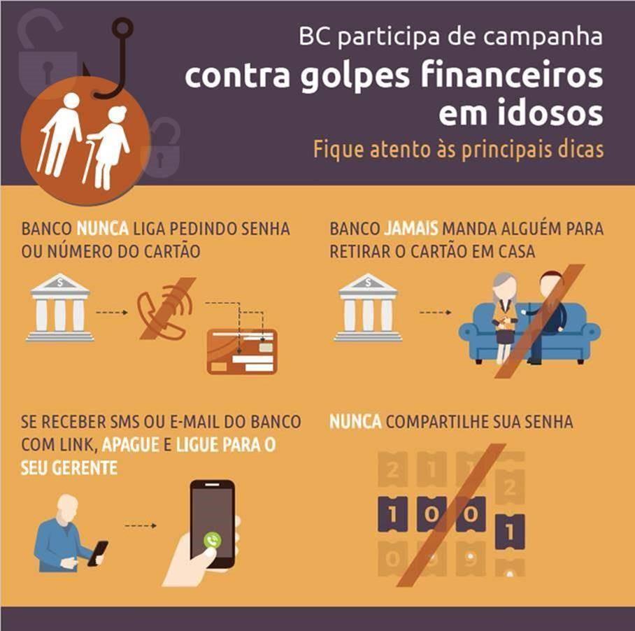 O Banco central do Brasil citou, então, os golpes mais frequentes aplicados pelos criminosos