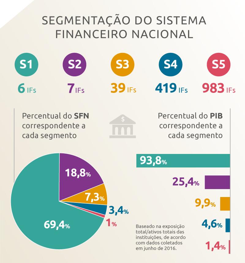 info_jamila_seguimentos_SFN.PNG
